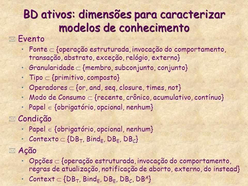 BD ativos: dimensões para caracterizar modelos de conhecimento * Evento Fonte {operação estruturada, invocação do comportamento, transação, abstrato,