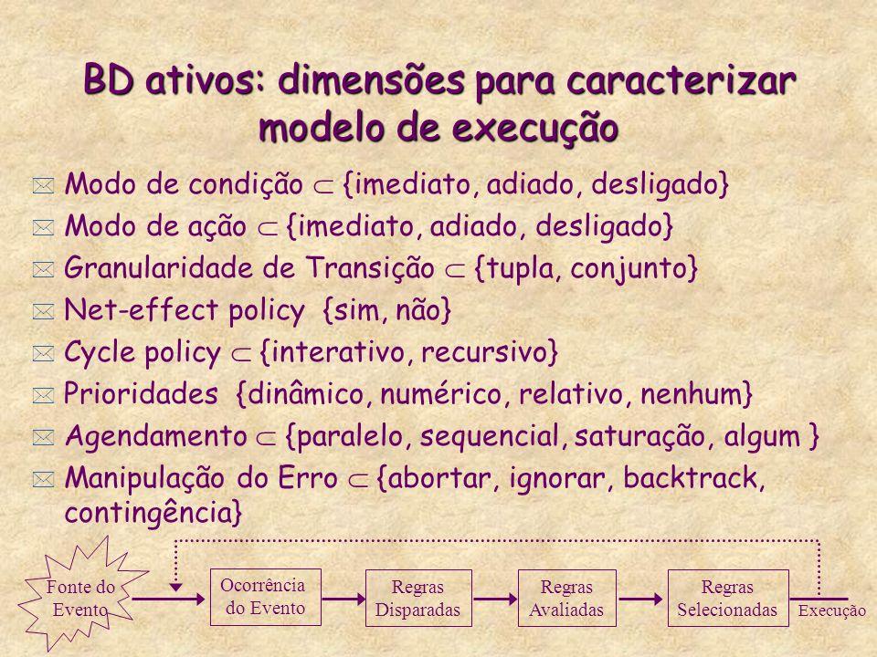 BD ativos: dimensões para caracterizar modelo de execução * Modo de condição {imediato, adiado, desligado} * Modo de ação {imediato, adiado, desligado