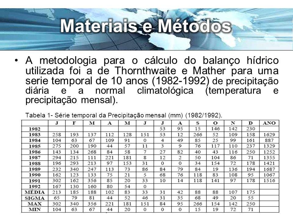 Page 10 A metodologia para o cálculo do balanço hídrico utilizada foi a de Thornthwaite e Mather para uma serie temporal de 10 anos (1982-1992) de pre