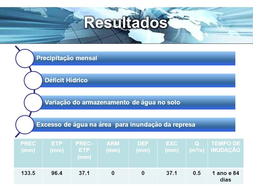 Page 14 Precipitação mensal Déficit Hídrico Variação do armazenamento de água no solo Excesso de água na área para inundação da represa PREC (mm) ETP