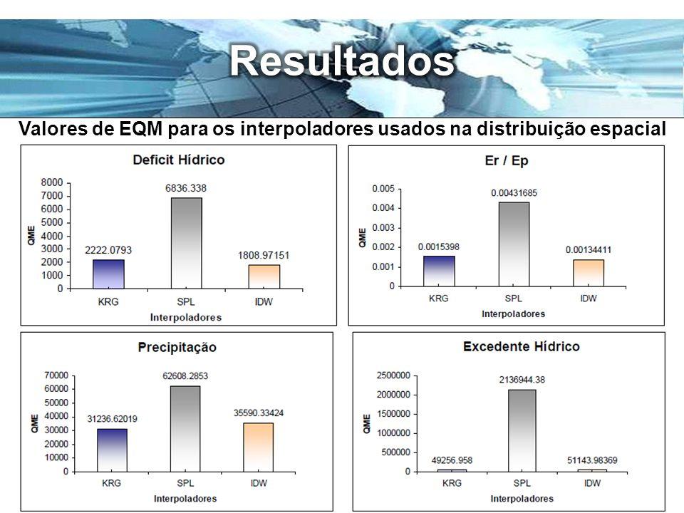 Page 37 Valores de EQM para os interpoladores usados na distribuição espacial