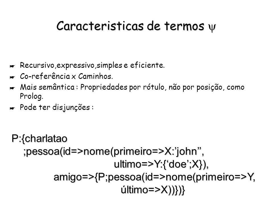 Exemplo de termo pessoa X:pessoa(nome=>id(primeiro=>string, último=>S:string), último=>S:string), conjuge=>pessoa(nome=>id(último=>S), conjuge=>pessoa(nome=>id(último=>S), conjuge=>X)).