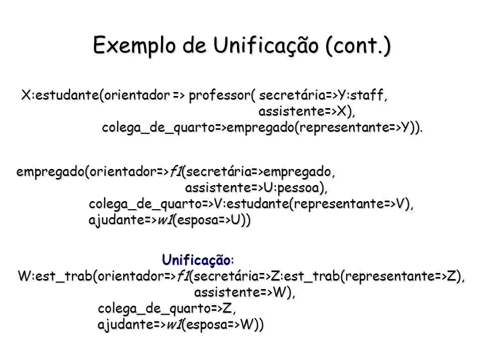 Exemplo de Unificação pessoa pessoa empregado empregado estudante estudante staff professor staff professor est_trab est_trab s1 sn w1 w2 e1 e2 f1 f2 f3 s1 sn w1 w2 e1 e2 f1 f2 f3