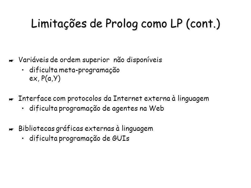 Limitações de Prolog como LP (cont.) * Variáveis de ordem superior não disponíveis dificulta meta-programação ex, P(a,Y) * Interface com protocolos da Internet externa à linguagem dificulta programação de agentes na Web * Bibliotecas gráficas externas à linguagem dificulta programação de GUIs