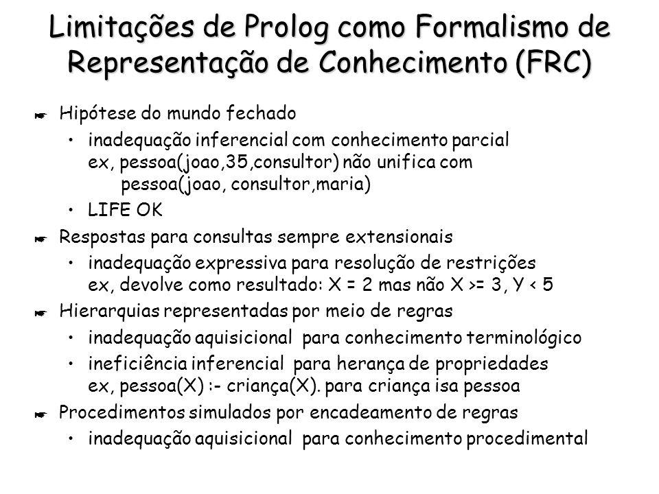 Limitações de Prolog como Formalismo de Representação de Conhecimento (FRC) * Hipótese do mundo fechado inadequação inferencial com conhecimento parcial ex, pessoa(joao,35,consultor) não unifica com pessoa(joao, consultor,maria) LIFE OK * Respostas para consultas sempre extensionais inadequação expressiva para resolução de restrições ex, devolve como resultado: X = 2 mas não X >= 3, Y < 5 * Hierarquias representadas por meio de regras inadequação aquisicional para conhecimento terminológico ineficiência inferencial para herança de propriedades ex, pessoa(X) :- criança(X).