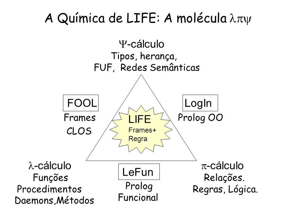 LeFun Prolog Funcional A Química de LIFE: A molécula -cálculo Tipos, herança, FUF, Redes Semânticas -cálculo Funções Procedimentos Daemons,Métodos LogIn Prolog OO LIFE Frames+ Regra -cálculo Relações.