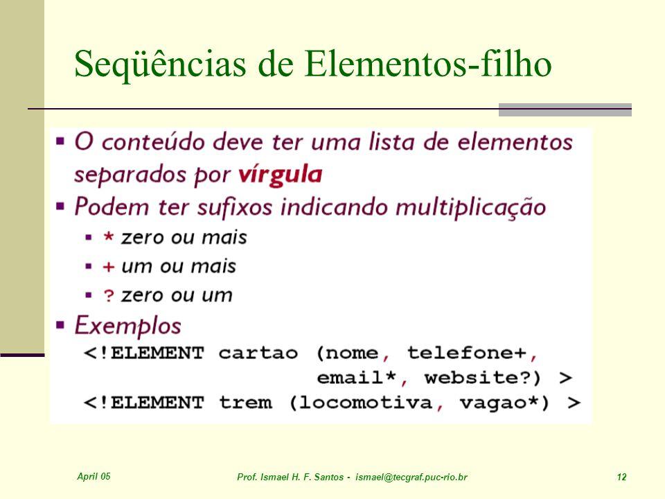 April 05 Prof. Ismael H. F. Santos - ismael@tecgraf.puc-rio.br 12 Seqüências de Elementos-filho