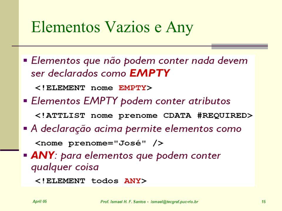 April 05 Prof. Ismael H. F. Santos - ismael@tecgraf.puc-rio.br 15 Elementos Vazios e Any