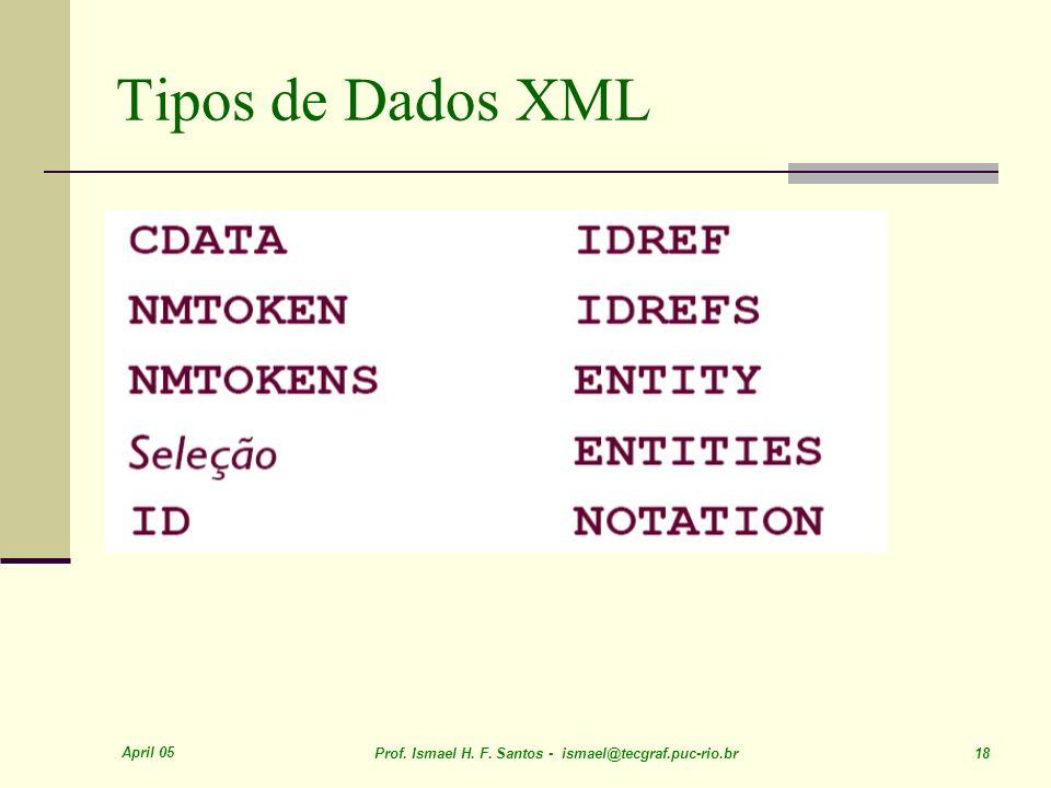 April 05 Prof. Ismael H. F. Santos - ismael@tecgraf.puc-rio.br 18 Tipos de Dados XML