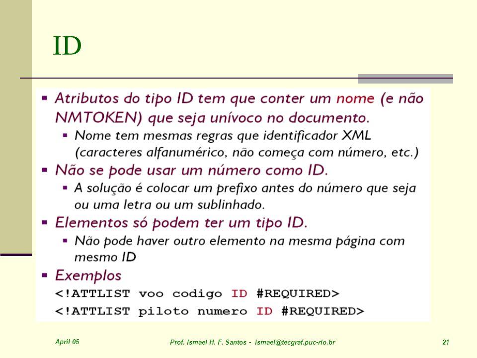 April 05 Prof. Ismael H. F. Santos - ismael@tecgraf.puc-rio.br 21 ID