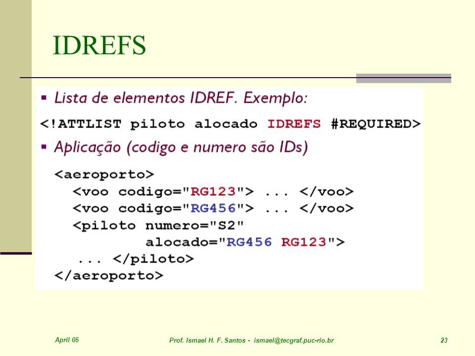 April 05 Prof. Ismael H. F. Santos - ismael@tecgraf.puc-rio.br 23 IDREFS