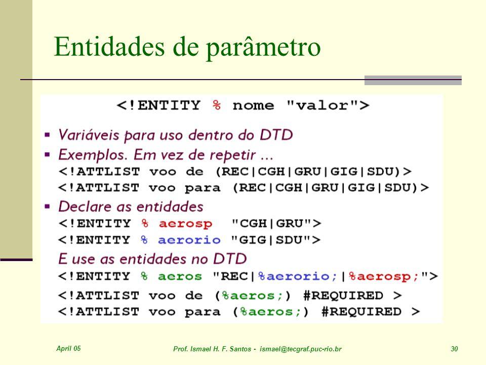 April 05 Prof. Ismael H. F. Santos - ismael@tecgraf.puc-rio.br 30 Entidades de parâmetro