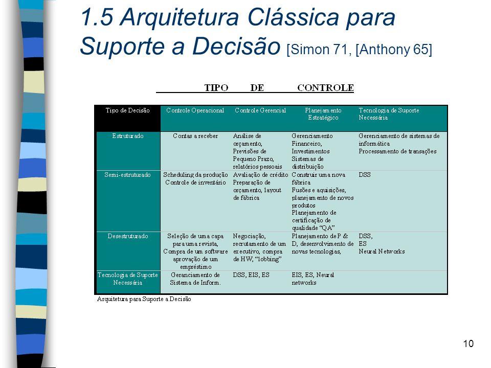 10 1.5 Arquitetura Clássica para Suporte a Decisão [Simon 71, [Anthony 65]