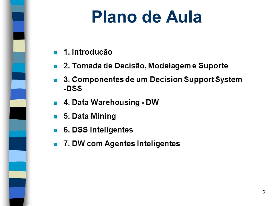 2 Plano de Aula 1. Introdução 2. Tomada de Decisão, Modelagem e Suporte 3. Componentes de um Decision Support System -DSS 4. Data Warehousing - DW 5.