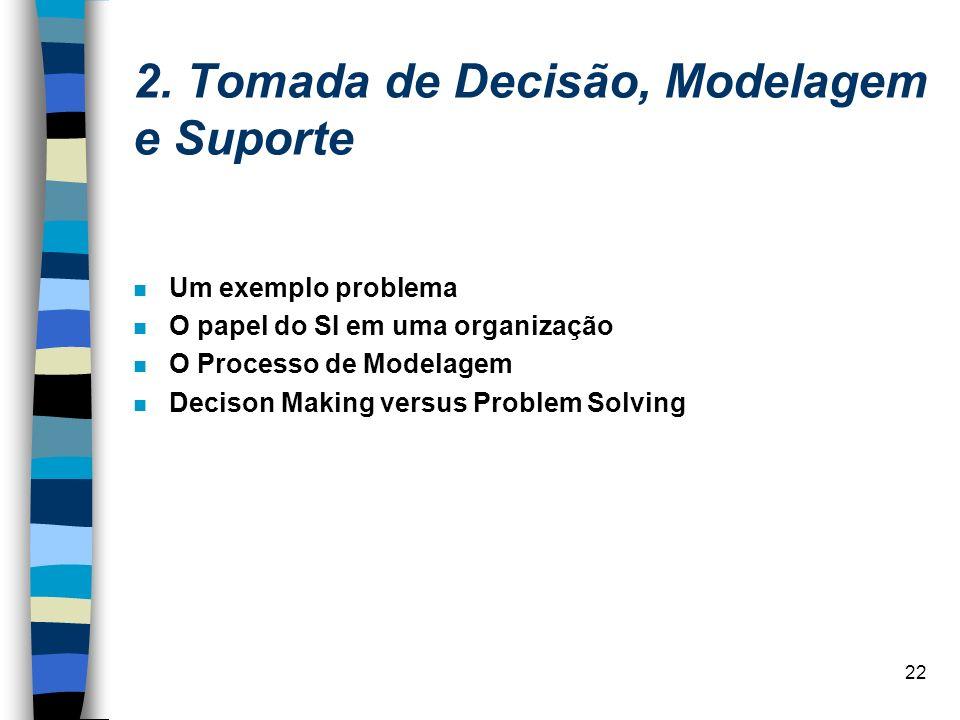 22 2. Tomada de Decisão, Modelagem e Suporte Um exemplo problema O papel do SI em uma organização O Processo de Modelagem Decison Making versus Proble