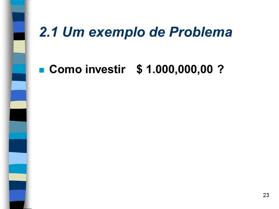 23 2.1 Um exemplo de Problema Como investir $ 1.000,000,00 ?