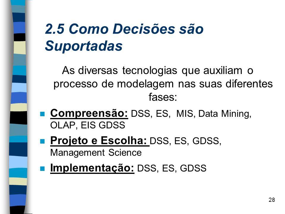 28 As diversas tecnologias que auxiliam o processo de modelagem nas suas diferentes fases: Compreensão: DSS, ES, MIS, Data Mining, OLAP, EIS GDSS Proj