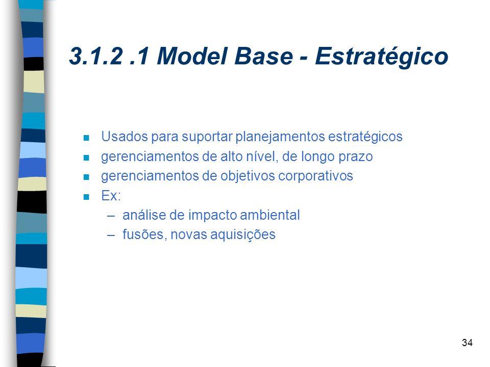34 3.1.2.1 Model Base - Estratégico Usados para suportar planejamentos estratégicos gerenciamentos de alto nível, de longo prazo gerenciamentos de obj