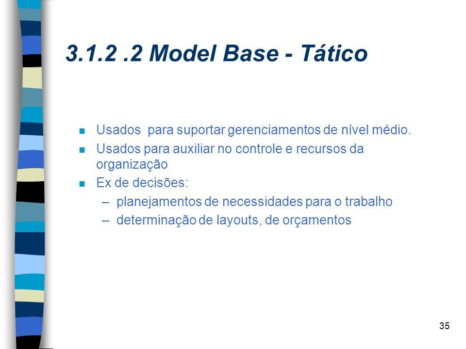 35 3.1.2.2 Model Base - Tático n Usados para suportar gerenciamentos de nível médio. n Usados para auxiliar no controle e recursos da organização n Ex