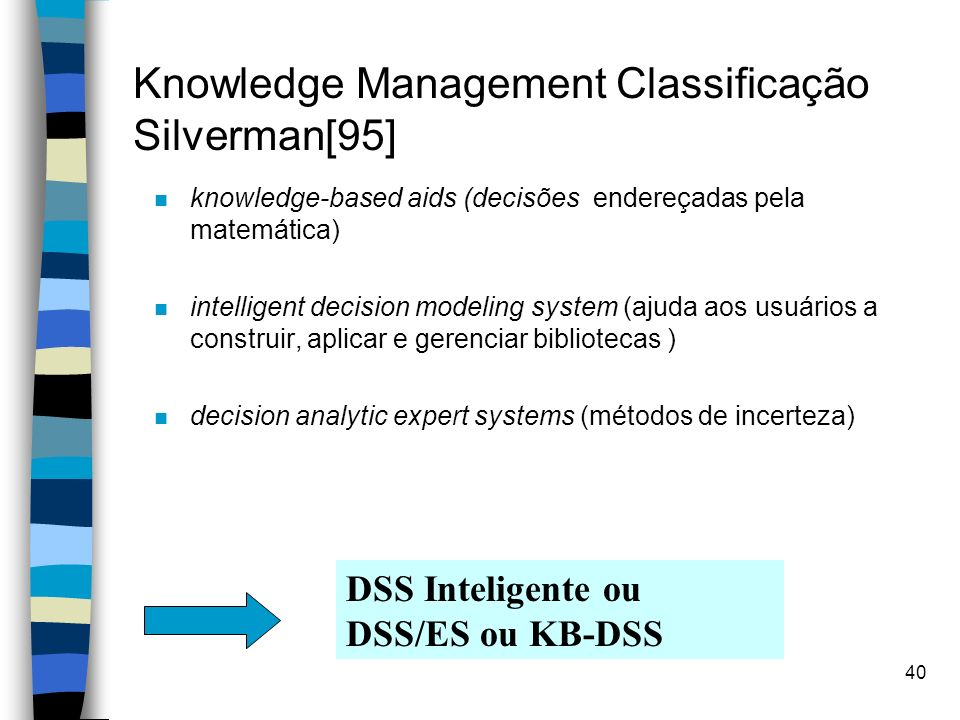 40 Knowledge Management Classificação Silverman[95] DSS Inteligente ou DSS/ES ou KB-DSS knowledge-based aids (decisões endereçadas pela matemática) in