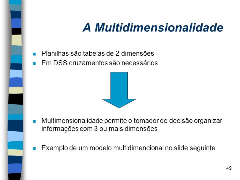 49 A Multidimensionalidade Planilhas são tabelas de 2 dimensões Em DSS cruzamentos são necessários Multimensionalidade permite o tomador de decisão or