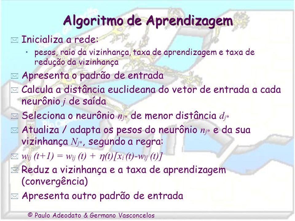 © Paulo Adeodato & Germano Vasconcelos Algoritmo de Aprendizagem * Inicializa a rede: pesos, raio da vizinhança, taxa de aprendizagem e taxa de reduçã