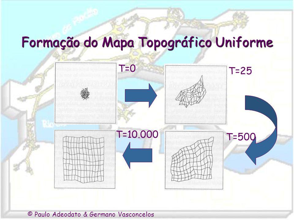 © Paulo Adeodato & Germano Vasconcelos Formação do Mapa Topográfico Uniforme T=0 T=25 T=500 T=10.000