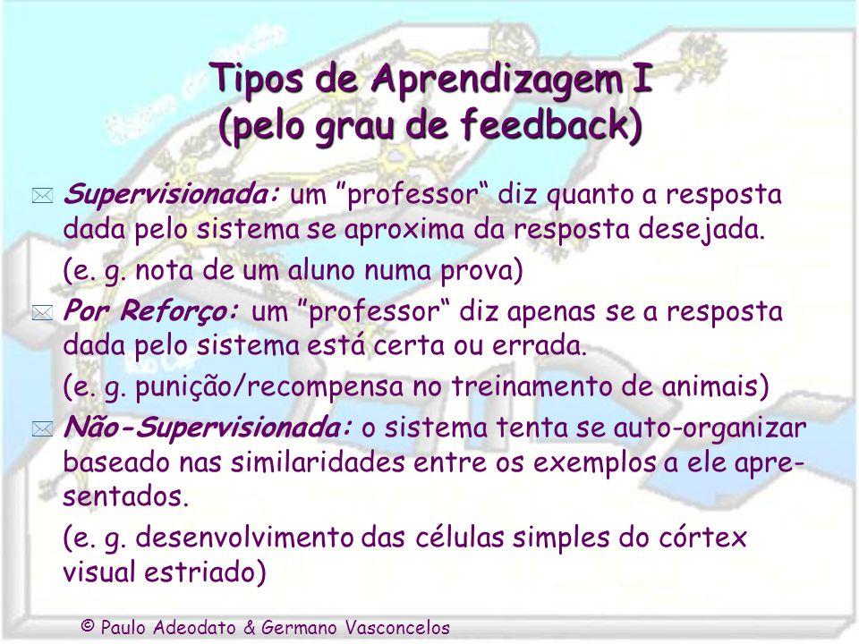 © Paulo Adeodato & Germano Vasconcelos Tipos de Aprendizagem I (pelo grau de feedback) * Supervisionada: um professor diz quanto a resposta dada pelo sistema se aproxima da resposta desejada.