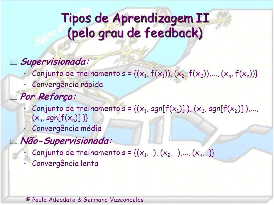© Paulo Adeodato & Germano Vasconcelos Tipos de Aprendizagem II (pelo grau de feedback) * Supervisionada: Conjunto de treinamento s = {(x 1, f(x 1 )), (x 2, f(x 2 )),..., (x n, f(x n ))} Convergência rápida * Por Reforço: Conjunto de treinamento s = {(x 1, sgn[f(x 1 )] ), (x 2, sgn[f(x 2 )] ),..., (x n, sgn[f(x n )] )} Convergência média * Não-Supervisionada: Conjunto de treinamento s = {(x 1, ), (x 2, ),..., (x n, )} Convergência lenta