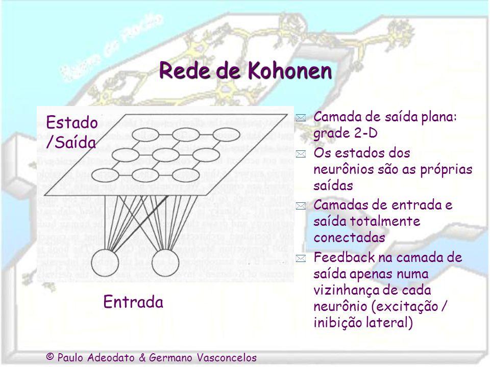 © Paulo Adeodato & Germano Vasconcelos Rede de Kohonen Entrada Estado /Saída * Camada de saída plana: grade 2-D * Os estados dos neurônios são as próp