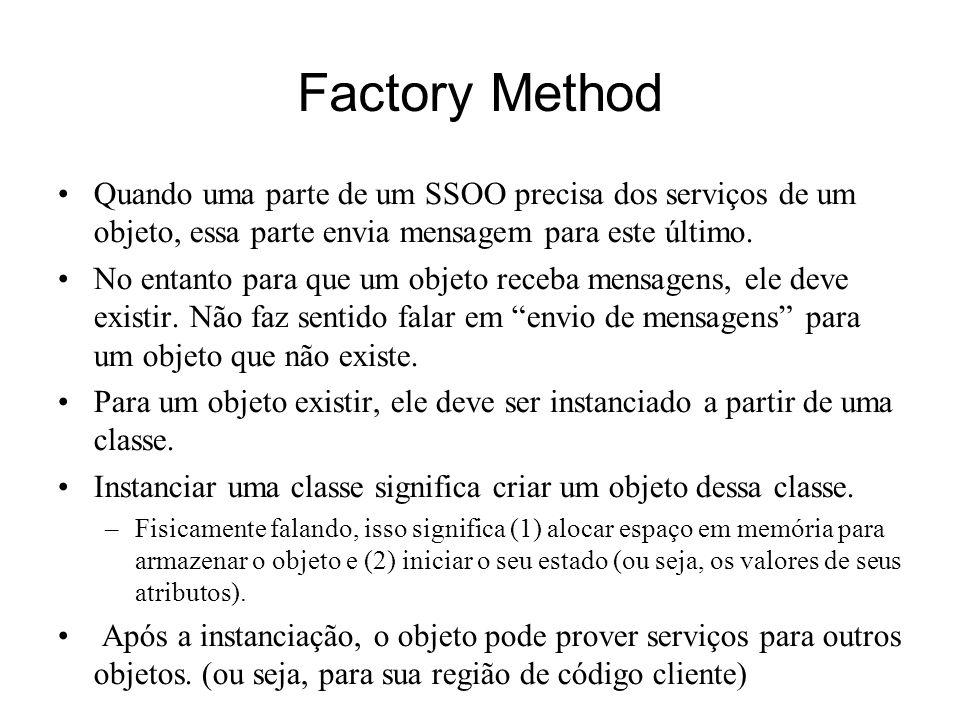 Factory Method Quando uma parte de um SSOO precisa dos serviços de um objeto, essa parte envia mensagem para este último. No entanto para que um objet