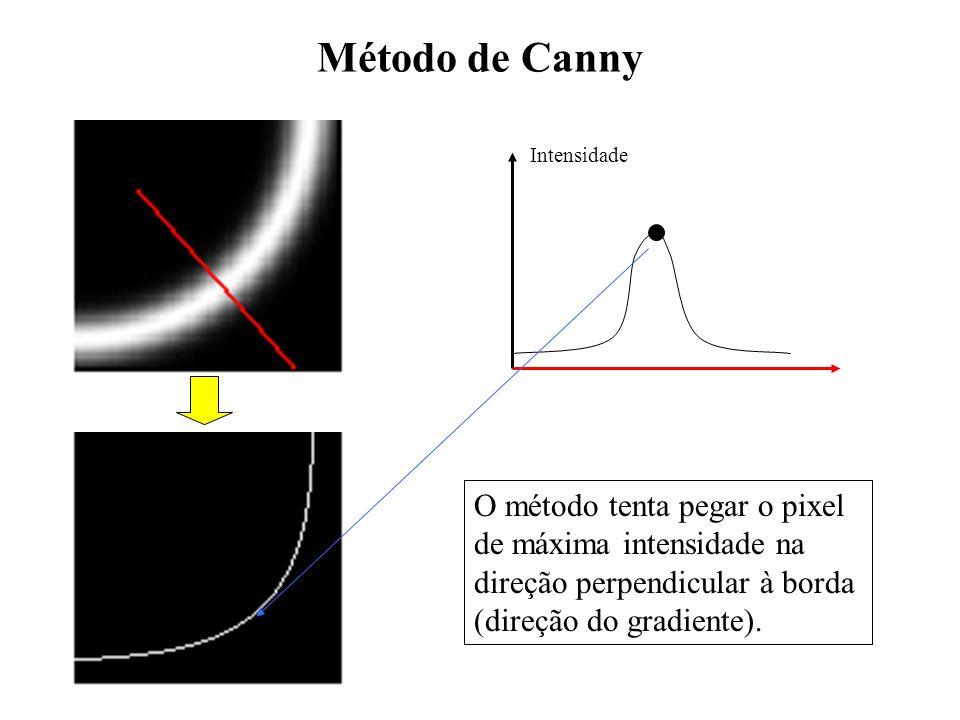 Método de Canny Intensidade O método tenta pegar o pixel de máxima intensidade na direção perpendicular à borda (direção do gradiente).