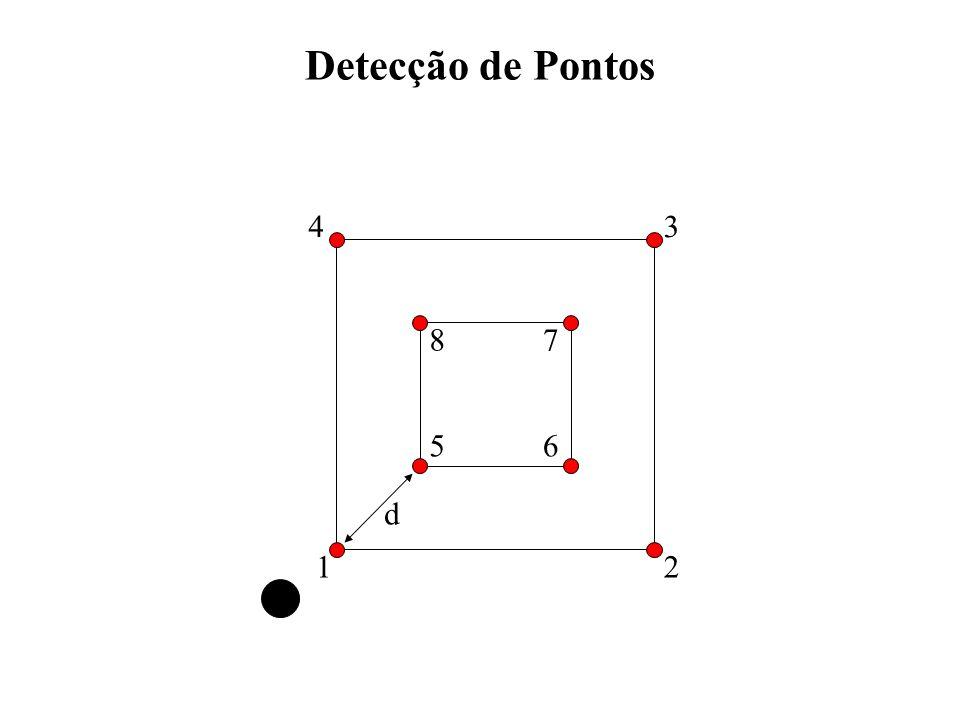Detecção de Pontos 12 34 56 78 d