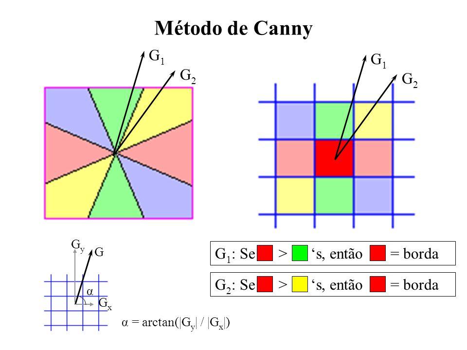 Método de Canny G 1 : Se > s, então = bordaG 2 : Se > s, então = borda G1G1 G2G2 G1G1 G2G2 G GyGy α GxGx α = arctan(|G y | / |G x |)