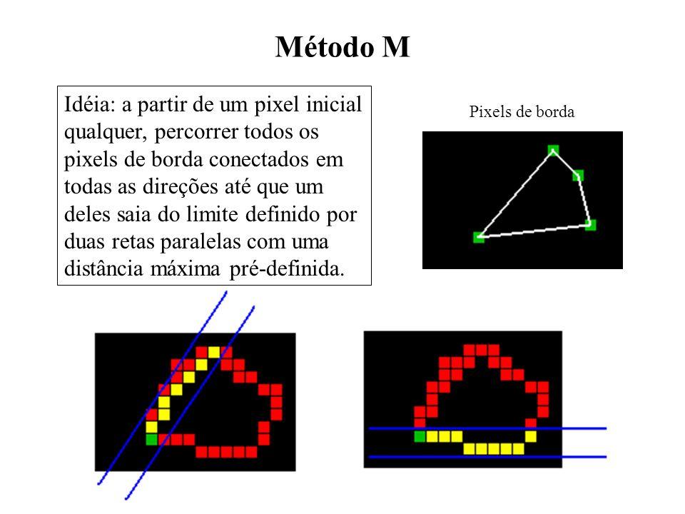 Método M Idéia: a partir de um pixel inicial qualquer, percorrer todos os pixels de borda conectados em todas as direções até que um deles saia do lim