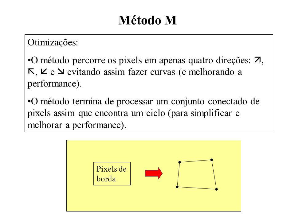 Método M Otimizações: O método percorre os pixels em apenas quatro direções:,, e evitando assim fazer curvas (e melhorando a performance). O método te