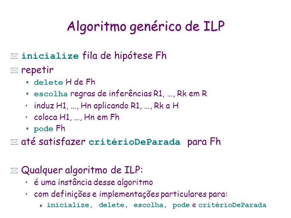 Algoritmo genérico de ILP inicialize fila de hipótese Fh * repetir delete H de Fh escolha regras de inferências R1, …, Rk em R induz H1, …, Hn aplicando R1, …, Rk a H coloca H1, …, Hn em Fh pode Fh até satisfazer critérioDeParada para Fh * Qualquer algoritmo de ILP: é uma instância desse algoritmo com definições e implementações particulares para: inicialize, delete, escolha, pode e critérioDeParada