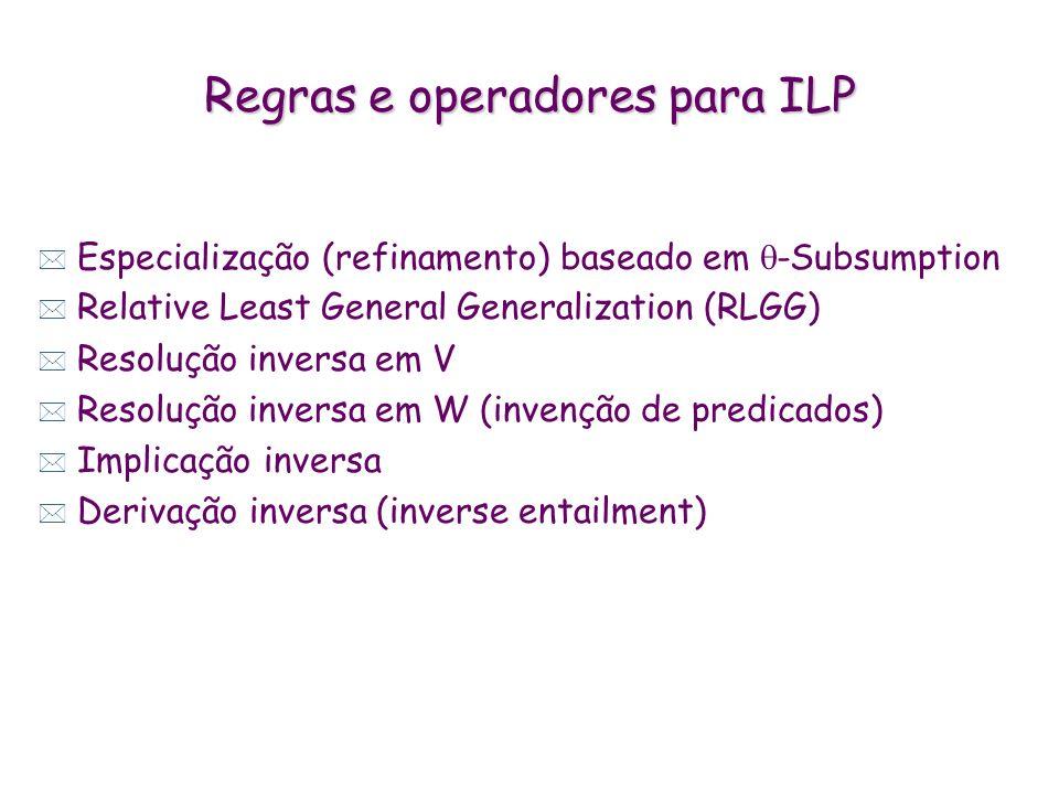 Regras e operadores para ILP * Especialização (refinamento) baseado em -Subsumption * Relative Least General Generalization (RLGG) * Resolução inversa