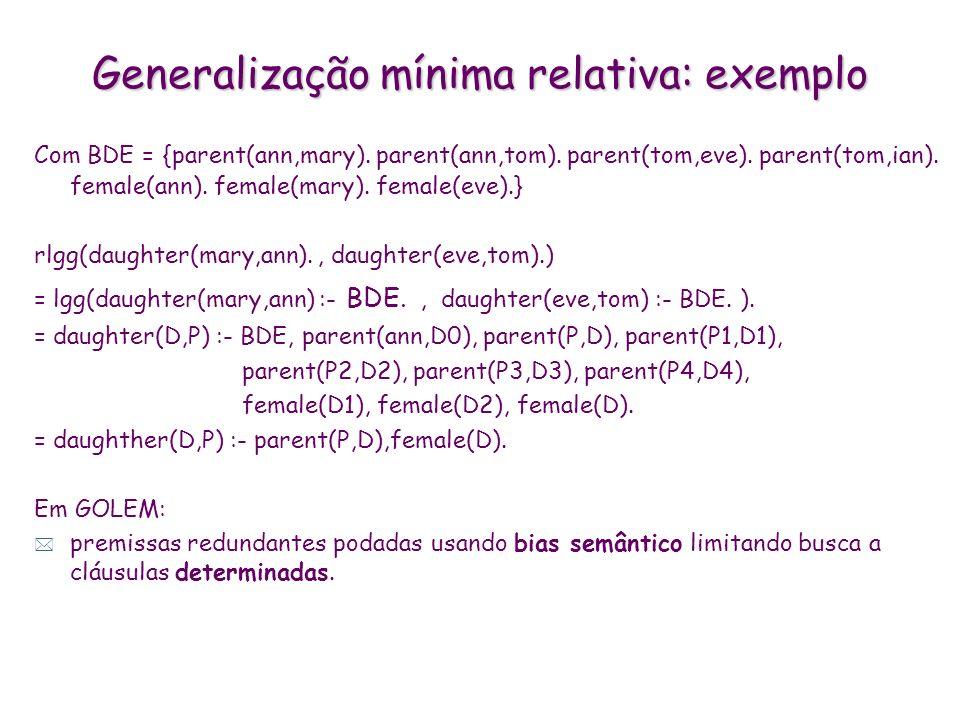 Generalização mínima relativa: exemplo Com BDE = {parent(ann,mary). parent(ann,tom). parent(tom,eve). parent(tom,ian). female(ann). female(mary). fema