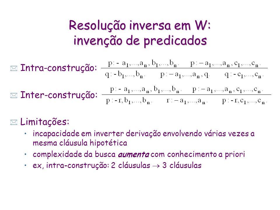 Resolução inversa em W: invenção de predicados * Intra-construção: * Inter-construção: * Limitações: incapacidade em inverter derivação envolvendo vár