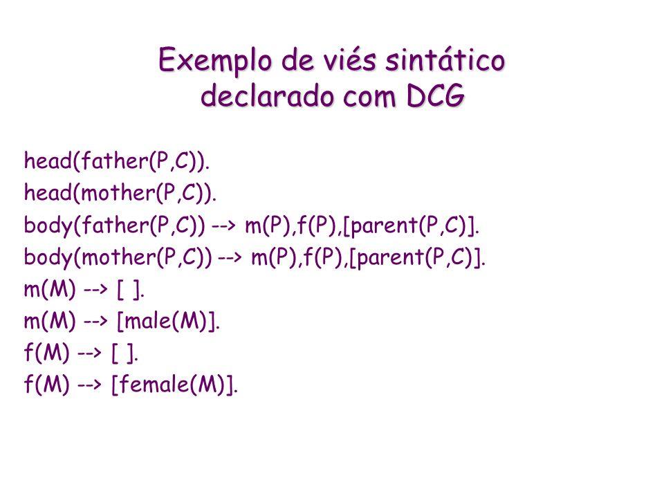 Exemplo de viés sintático declarado com DCG head(father(P,C)). head(mother(P,C)). body(father(P,C)) --> m(P),f(P),[parent(P,C)]. body(mother(P,C)) -->
