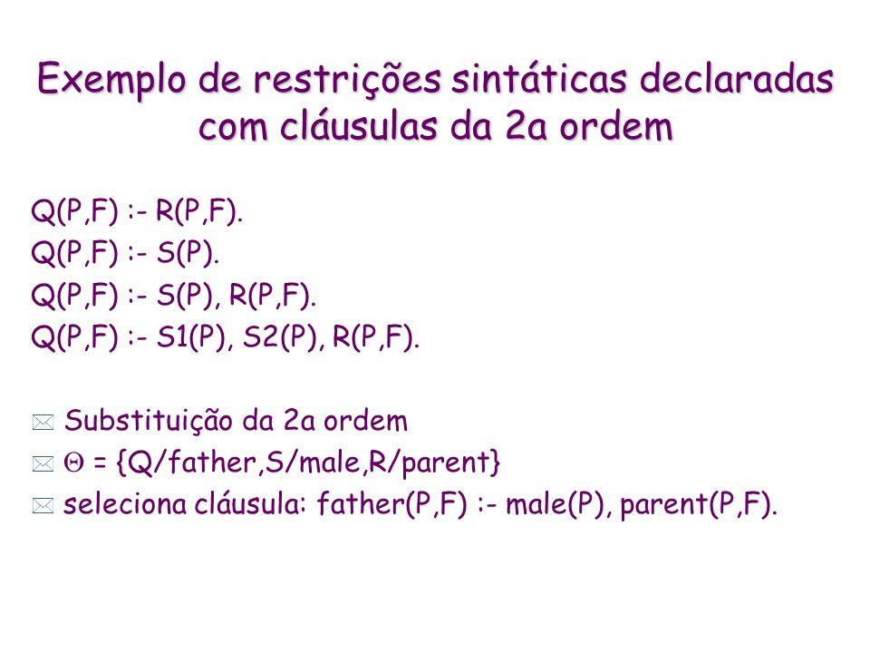Exemplo de restrições sintáticas declaradas com cláusulas da 2a ordem Q(P,F) :- R(P,F). Q(P,F) :- S(P). Q(P,F) :- S(P), R(P,F). Q(P,F) :- S1(P), S2(P)