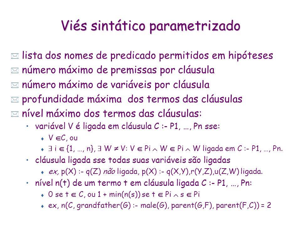 Viés sintático parametrizado * lista dos nomes de predicado permitidos em hipóteses * número máximo de premissas por cláusula * número máximo de variáveis por cláusula * profundidade máxima dos termos das cláusulas * nível máximo dos termos das cláusulas: variável V é ligada em cláusula C :- P1, …, Pn sse: t V C, ou t i {1, …, n}, W V: V Pi W Pi W ligada em C :- P1, …, Pn.