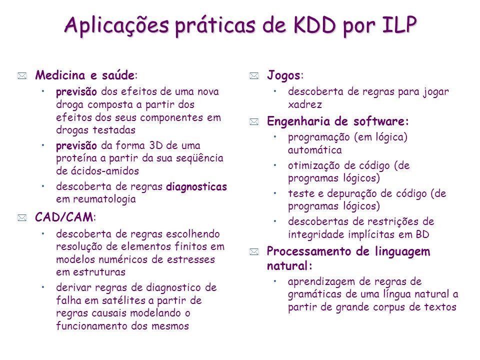 Aplicações práticas de KDD por ILP * Medicina e saúde: previsão dos efeitos de uma nova droga composta a partir dos efeitos dos seus componentes em dr