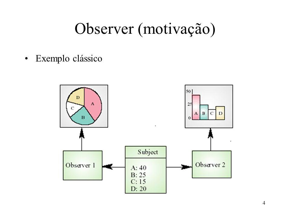 5 Observer (estrutura)