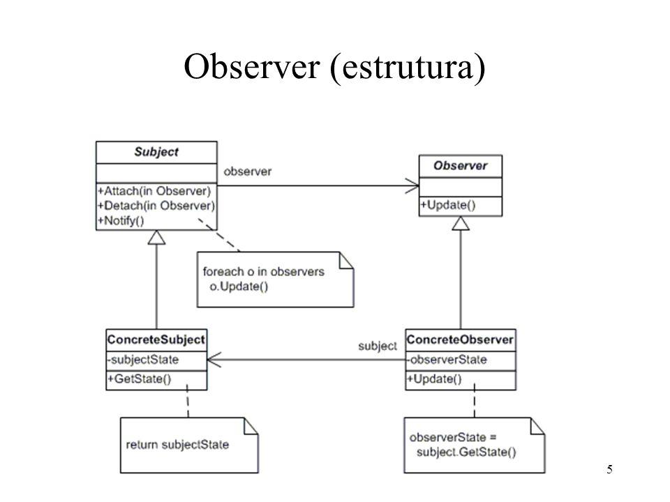 6 Observer (exemplo de interação) getState() aListViewanInfoViewaFile: File notify() Attach() foo setState(foo) update()