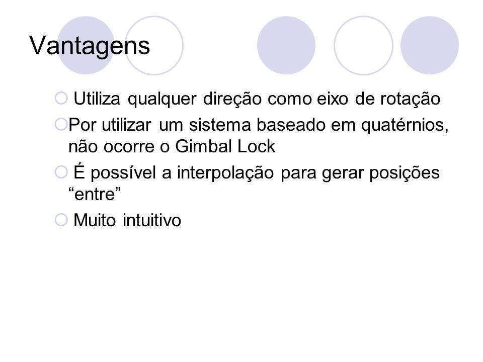 Vantagens Utiliza qualquer direção como eixo de rotação Por utilizar um sistema baseado em quatérnios, não ocorre o Gimbal Lock É possível a interpolação para gerar posições entre Muito intuitivo