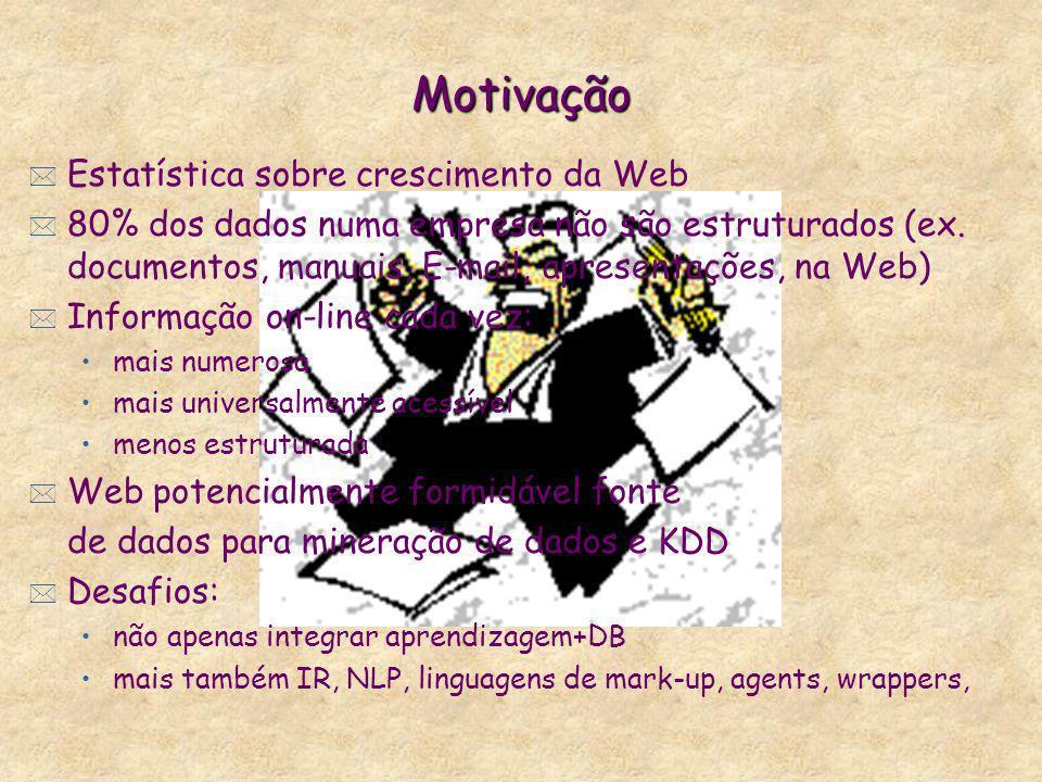Motivação * Estatística sobre crescimento da Web * 80% dos dados numa empresa não são estruturados (ex. documentos, manuais, E-mail, apresentações, na
