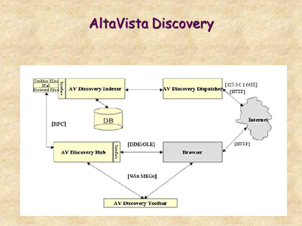 AltaVista Discovery