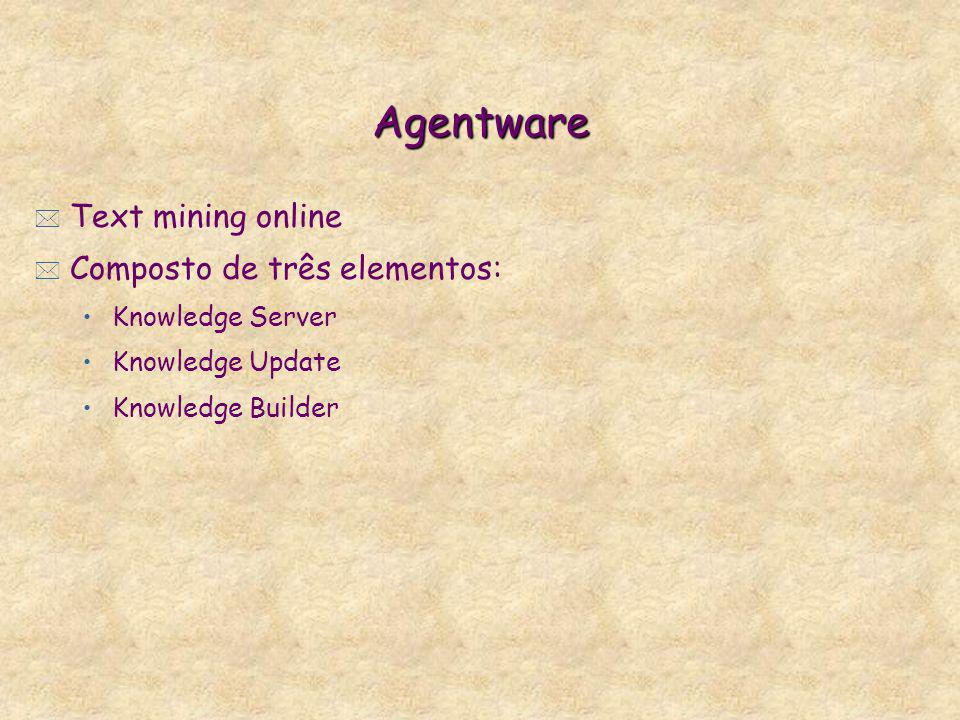 Agentware * Text mining online * Composto de três elementos: Knowledge Server Knowledge Update Knowledge Builder